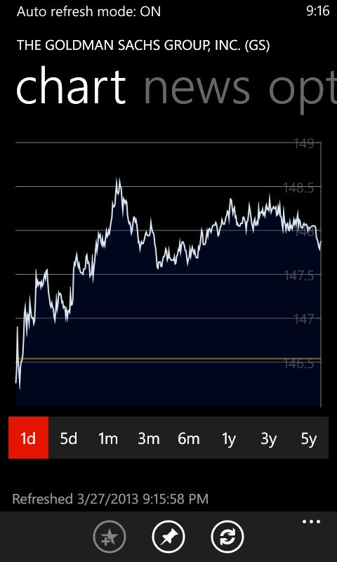 Stocks Plus