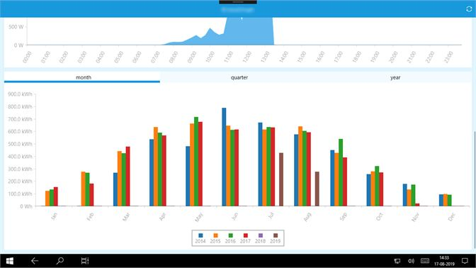 الحصول على Solar Panel Monitor for SMA - Microsoft Store في