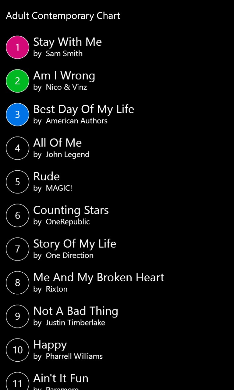 Free Music Unlimited Downloader