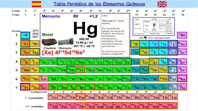 tabla peridica de los elementos qumicos con detalles del mercurio hg