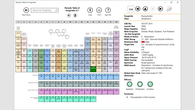 Buy Periodic Table Of Fungicides Microsoft Store