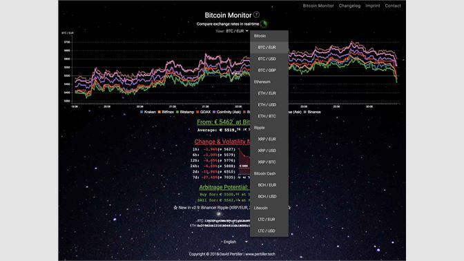 bitcoin monitor)