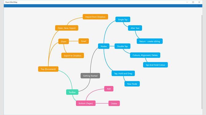 Mind Map Microsoft Buy Fluent Mind Map   Microsoft Store
