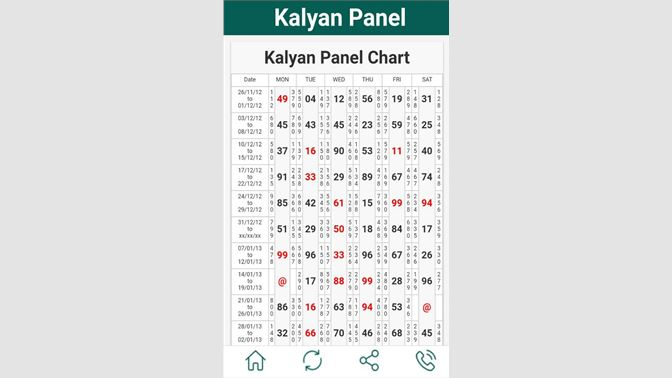 kalyan chart with patti