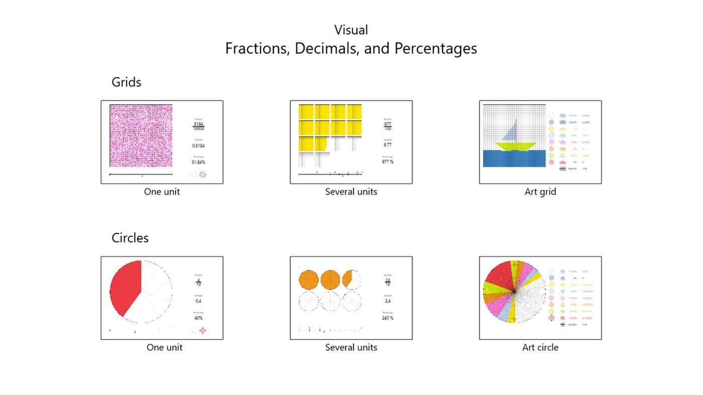 exploring decimals Decimal fractions resources our activities and worksheets will have your students converting from decimals to fractions and vice versa with ease.