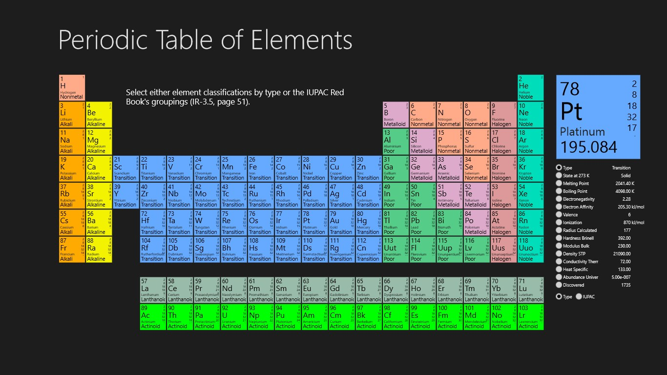 Periodic table of chemical elements for windows 10 periodic table of chemical elements urtaz