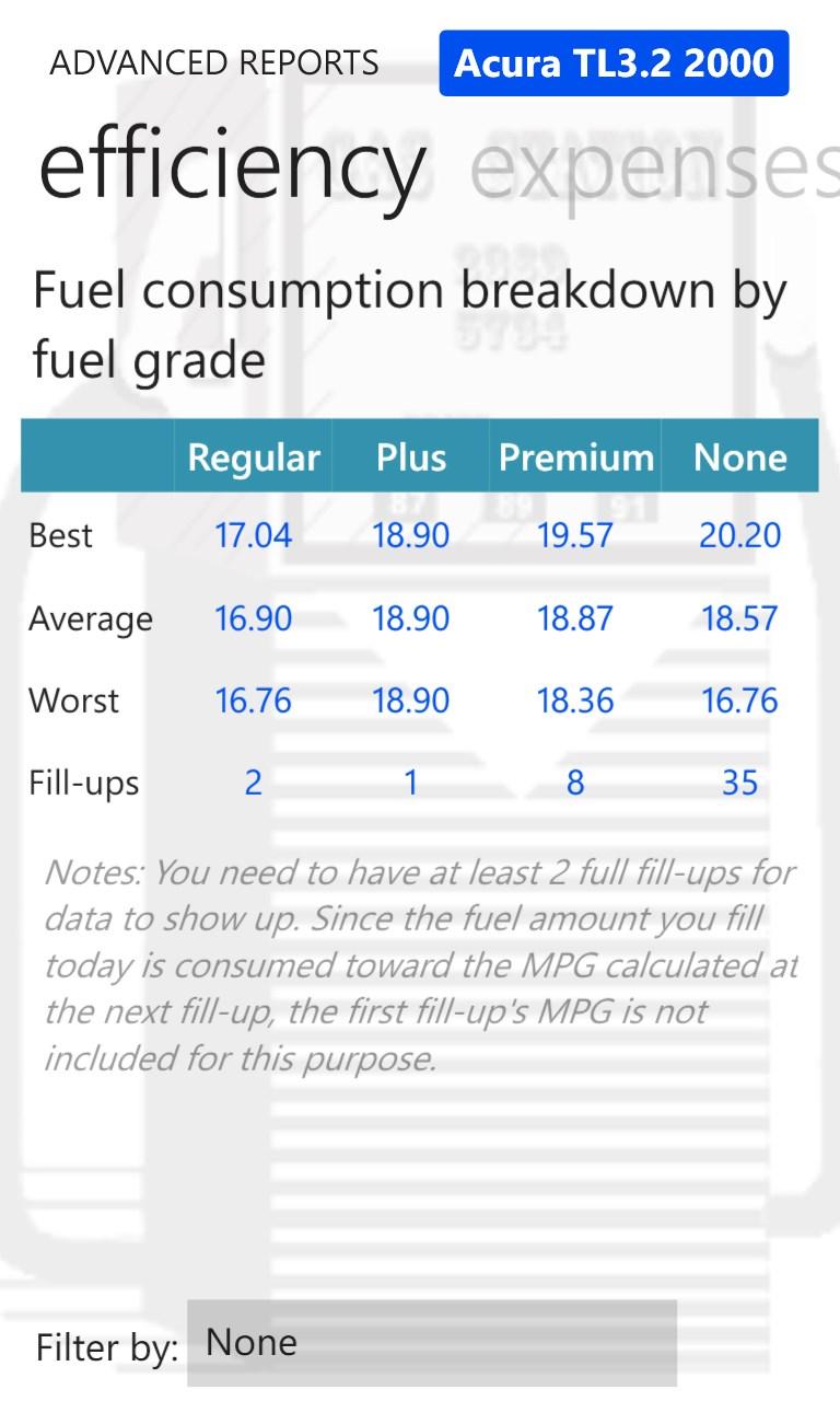 best gas mileage app