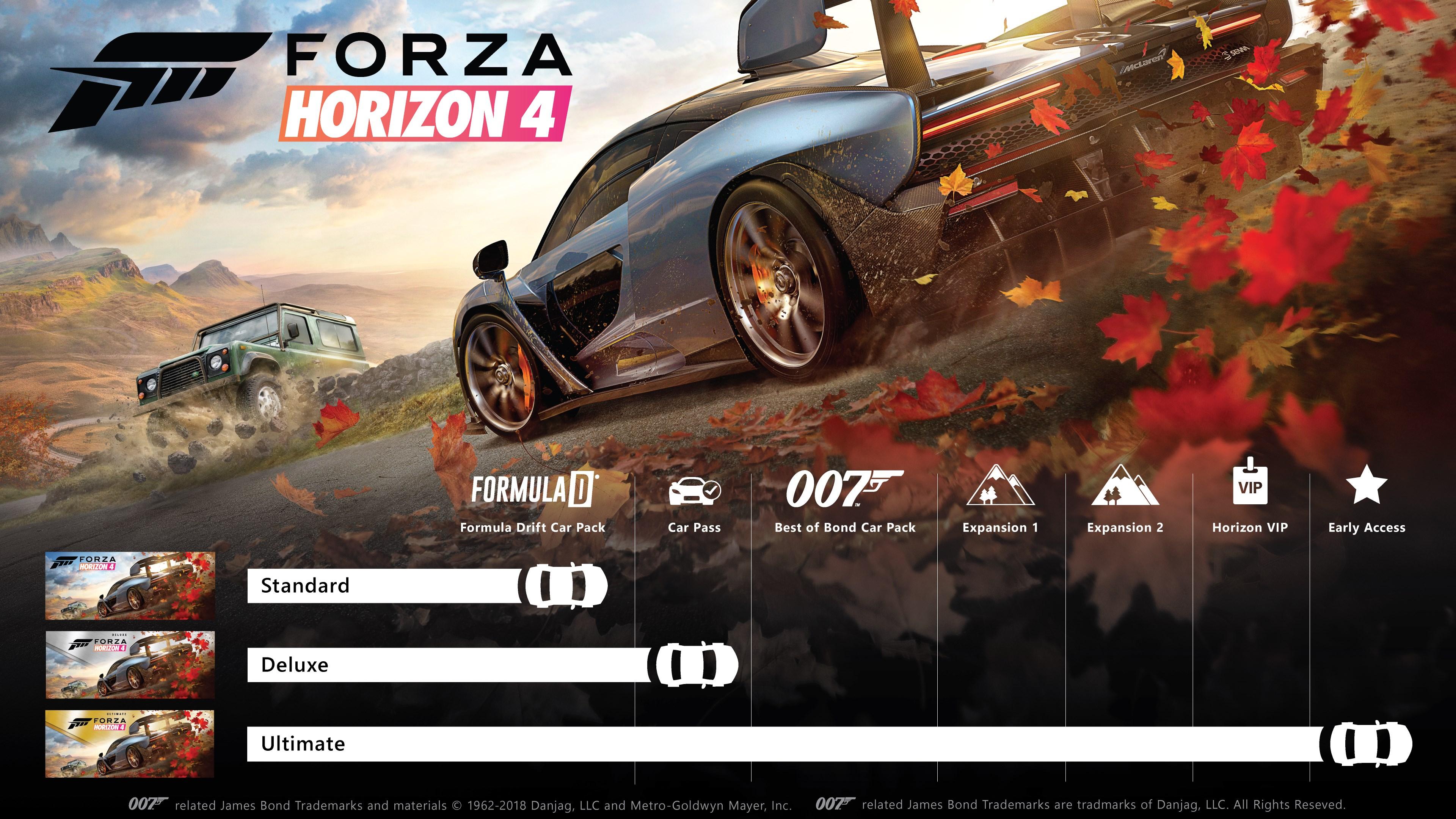 Forza Horizon 4 ultimate–издание