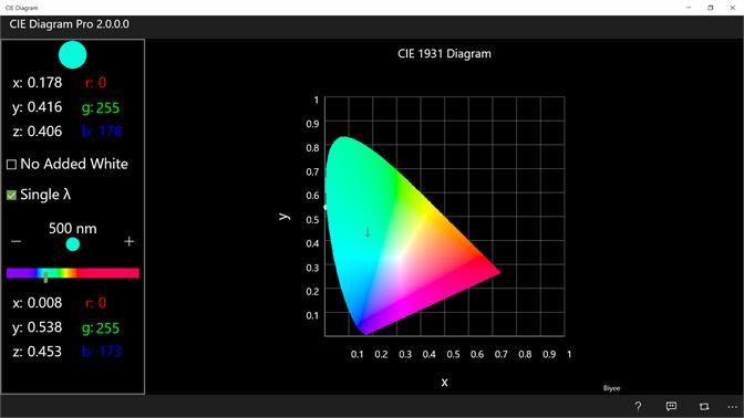 Get cie diagram microsoft store screenshot screenshot screenshot screenshot ccuart Image collections