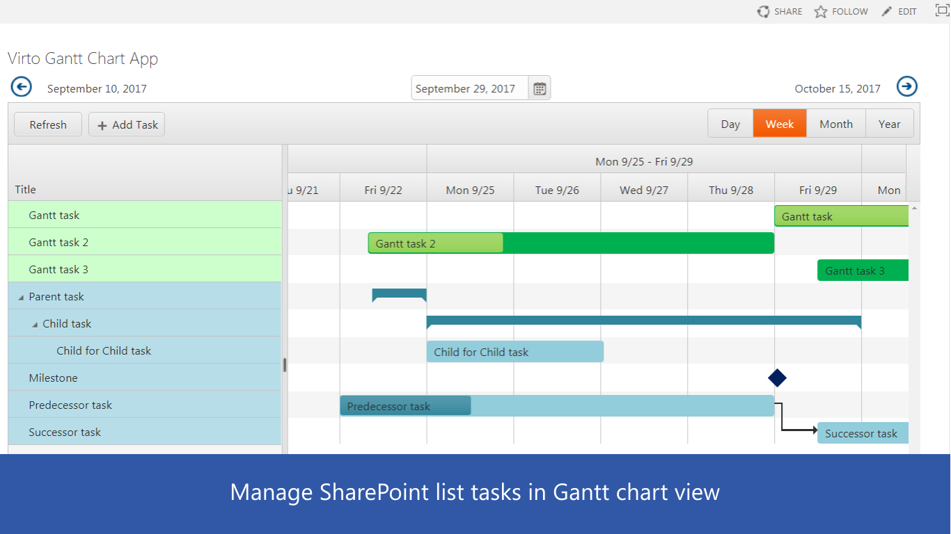 Gantt Chart By Virto