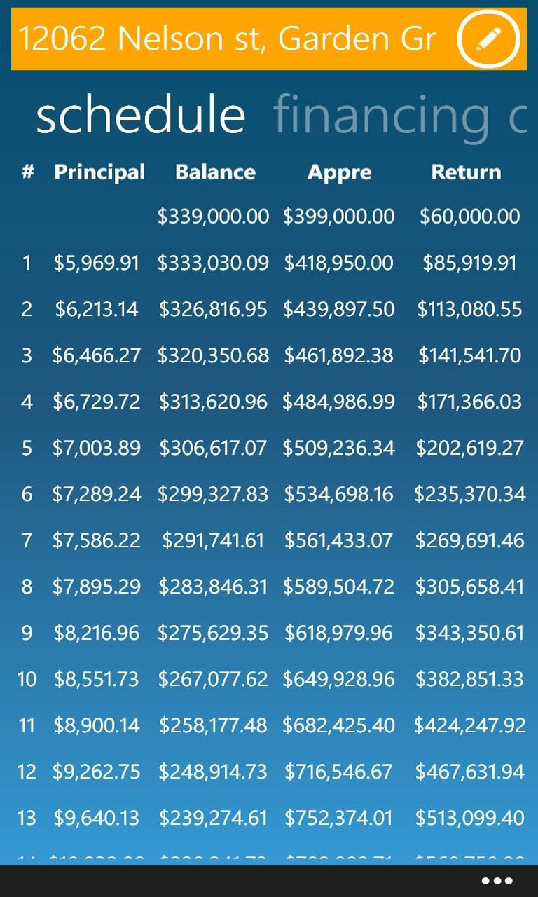 Investment Property Analyzer Pro