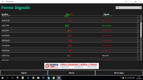 Best free forex signals app