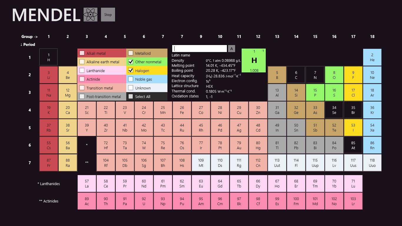 Periodic table mendel for windows 10 periodic table mendel urtaz Images