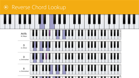 Get Piano Companion Chords Scales Circle Of Fifths Progression