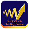 Stock charts - Investing Course for New Investors using stockcharts