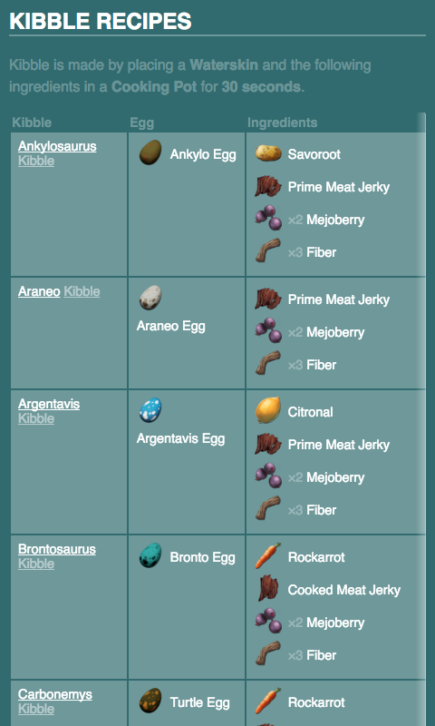 Dododex Taming Calculator for Ark: Survival Evolved for