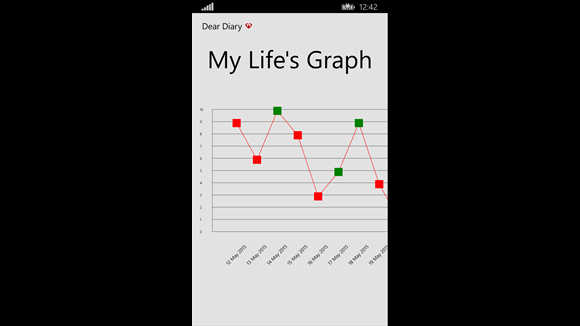 Personal Diary screenshot 5