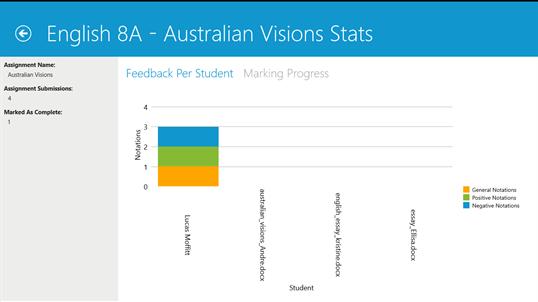 australian visions essay