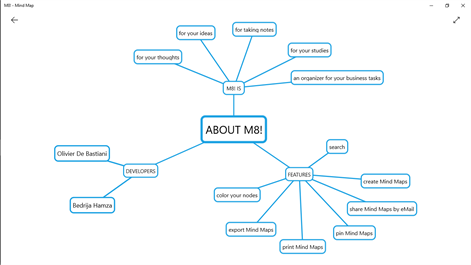 screenshot a mind map about m8 - Mind Mapping Application