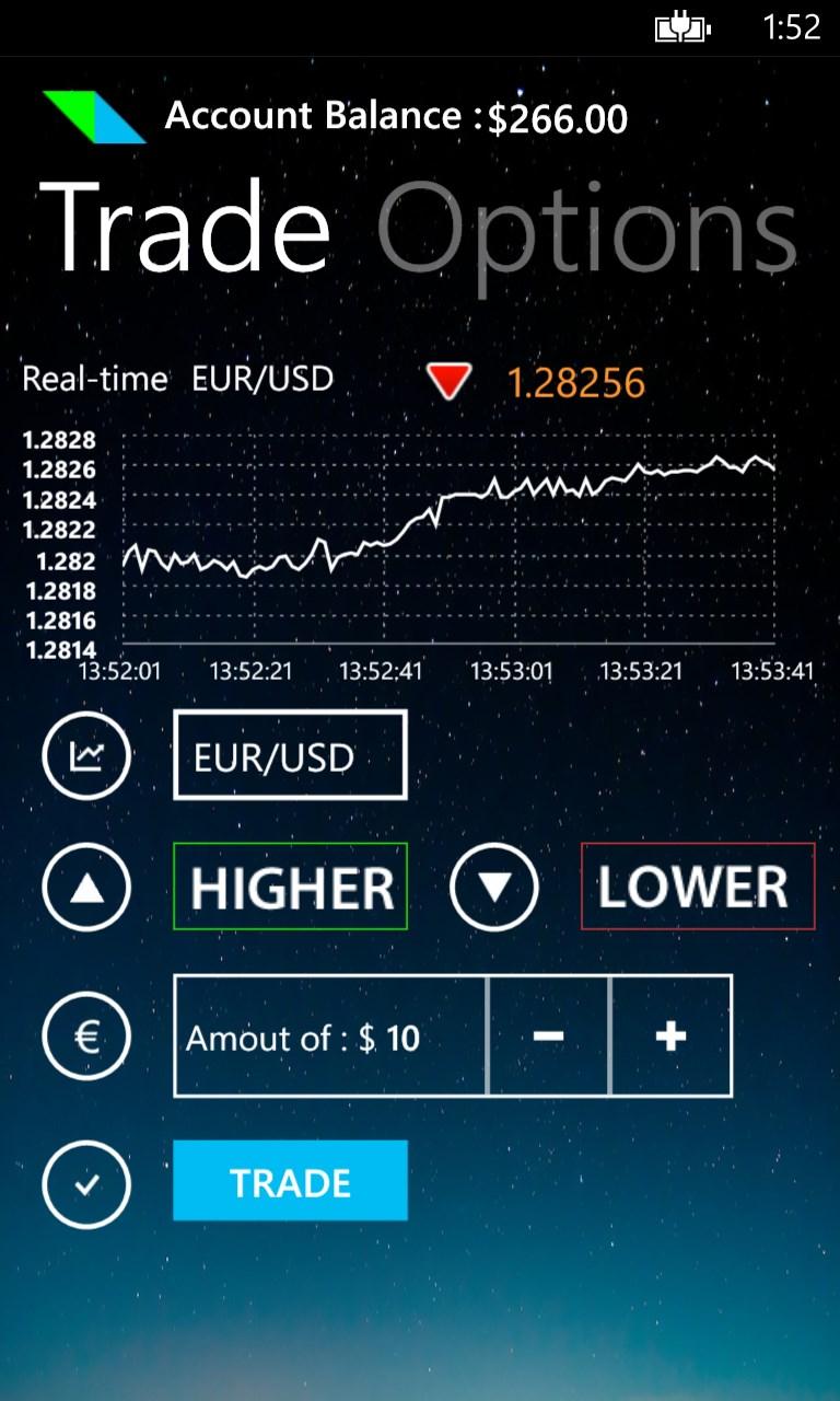 Free binary options simulator software bears lions line betting 2021 nfl