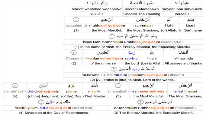 download quran ms word 2007