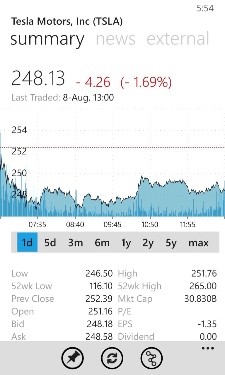 My Stocks Portfolio+