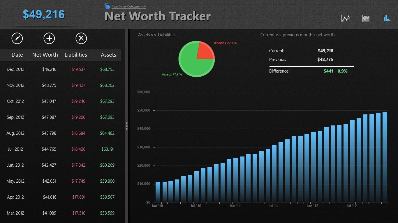 Buy Net Worth Tracker - Microsoft Store