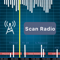 Buy Radio Scanner for AOR AR-DV1 - Microsoft Store