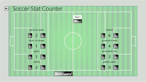 soccer stats cm2 essay Offensive and defensive strategies for playing soccer learn tactics and skills needed.