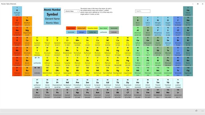 Get Periodic Table Of All Elements Microsoft Store