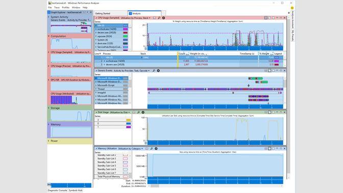 Get Windows Performance Analyzer - Microsoft Store