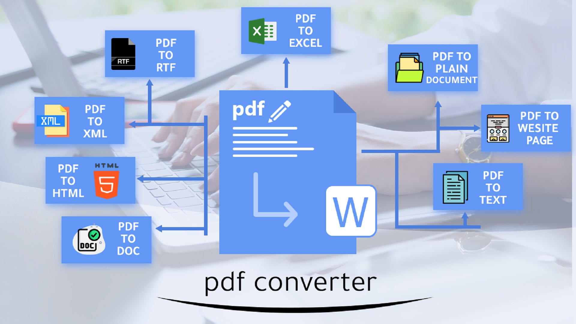 Buy Pdf Converter Editor For Office Pdf To Word Docx Xls Pptx Html Txt Word To Pdf Images To Pdf Excel To Pdf Microsoft Store