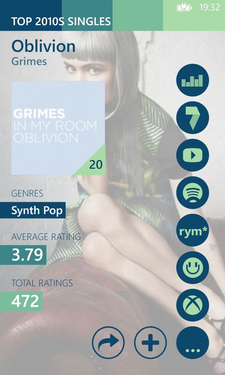 rym* charts