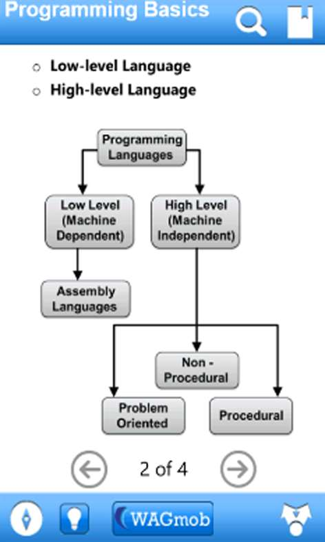 C Programming for Beginners App Latest version Free Download